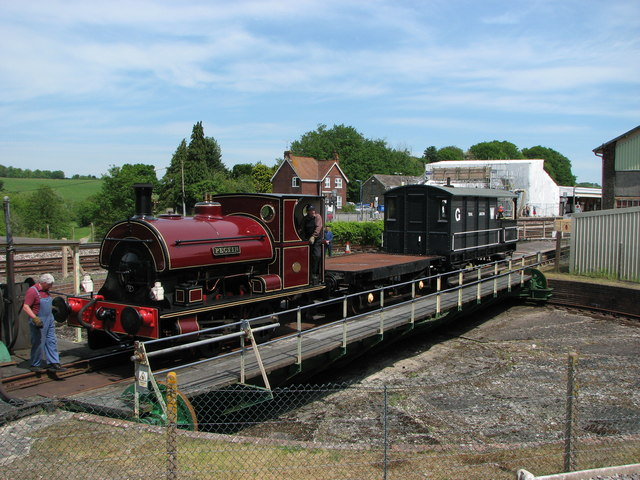 yeovil railway centre things to do